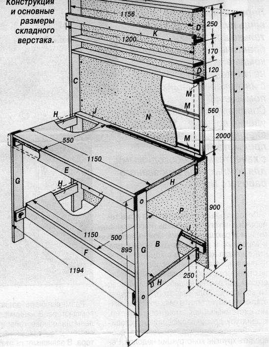Верстак в гараж своими руками из металла: чертежи и схемы, инструменты и материалы, пошаговая инструкция, обустройство