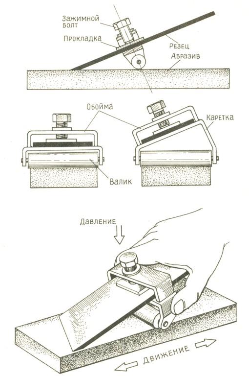 Регулировка, заточка и установка ножей для электрорубанка