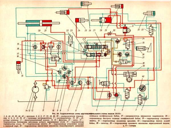 Плоскошлифовальный станок 3Е711В