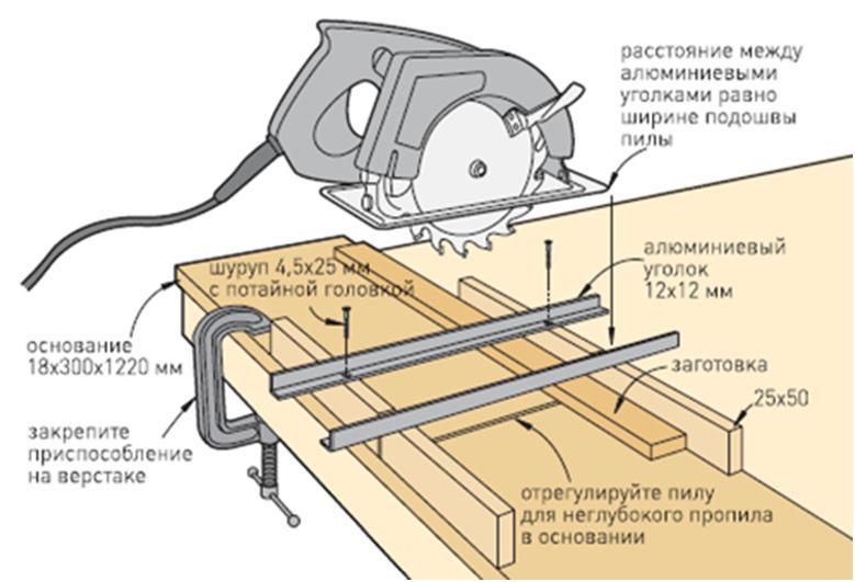 Направляющая шина для дисковой пилы: изготовление своими руками