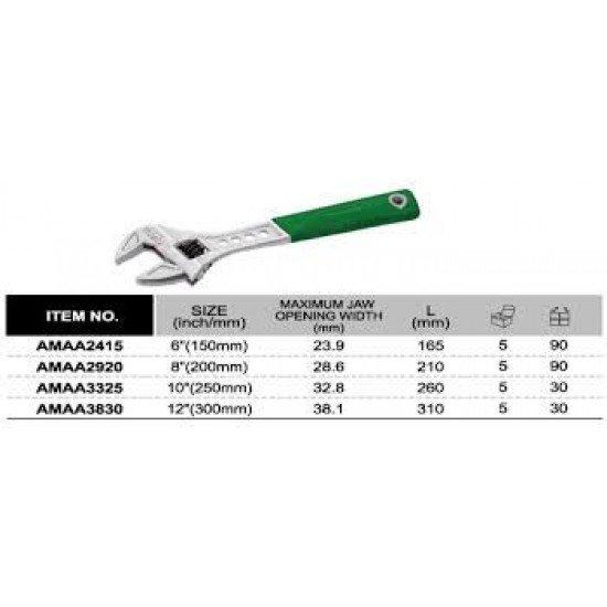 Таблица размер под ключ – гаечные ключи: таблица соответствия дюймового (американского, имперского..) и метрического (европейского…) рядов гаечных ключей.