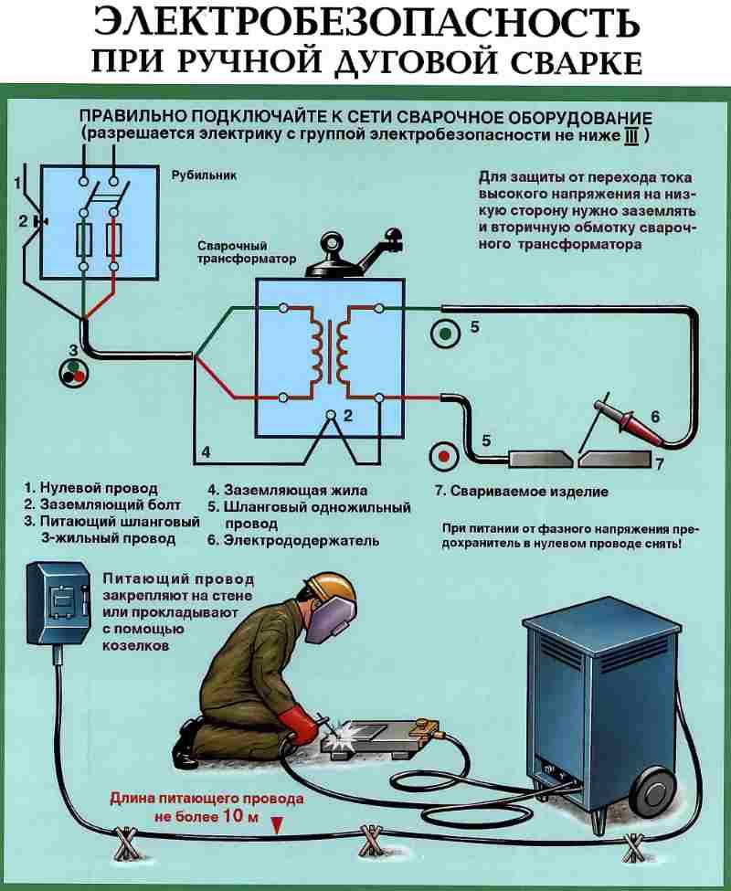 Техника безопасность при сварочных работах (общий)
