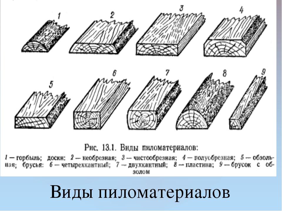 Сорта древесины пиломатериалов: гост, определение, отличия