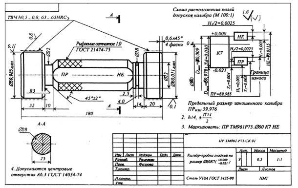 Резьбовые калибры – специальный контролирующий инструмент