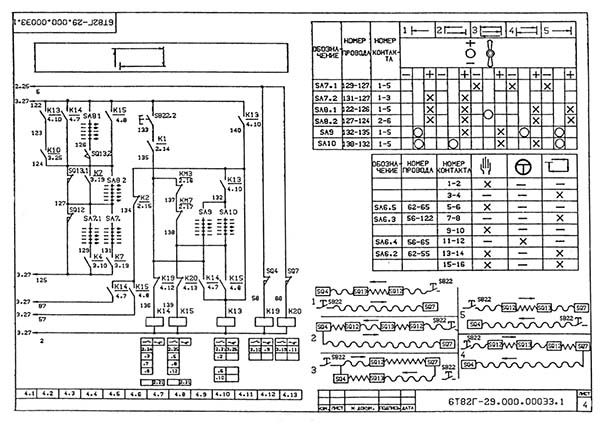 Горизонтально-фрезерный станок 6р82: характеристики, паспорт