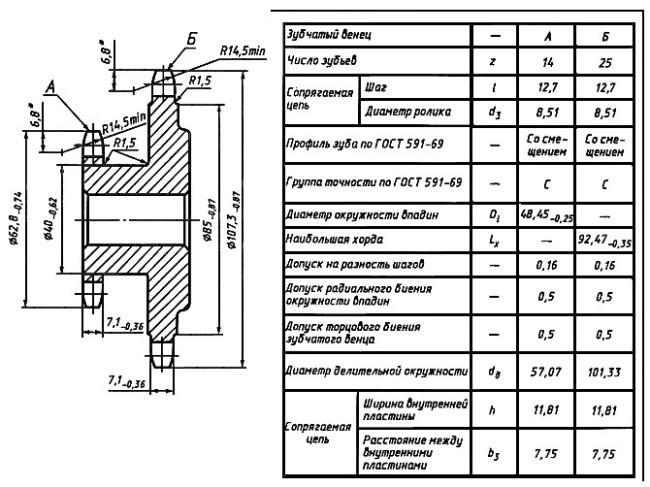 Справочник конструктора-машиностроителя. звёздочки приводных цепей