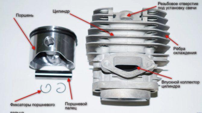 Диагностика цилиндропоршневой группы двигателя автомобиля