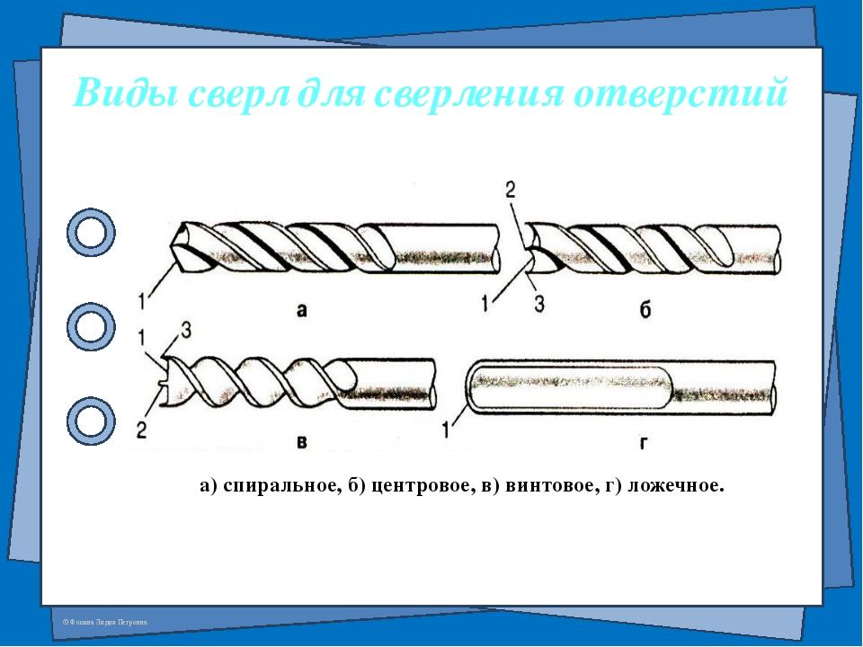 Как делают сверла на заводе. как сделать сверло из гвоздя. классификация свёрл по материалу изготовления