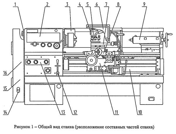 Станок токарный 16к20 ремонт обслуживание
