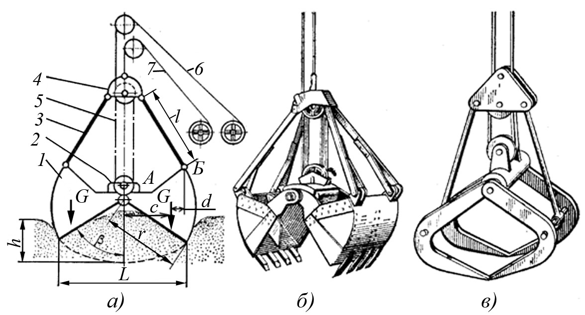 Ковш грейферный: грейферный ковш — википедия – грейферный ковш. размеры, объём и устройство