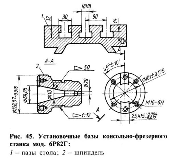 6р82 характеристики станка