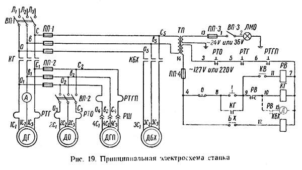 Токарный станок 1м61 – технические характеристики, конструкция + видео
