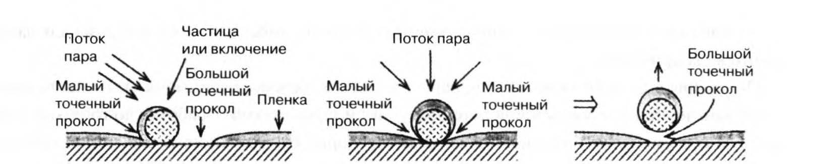 Железная окалина. химические свойства. удаление окалины. | metallopraktik.ru