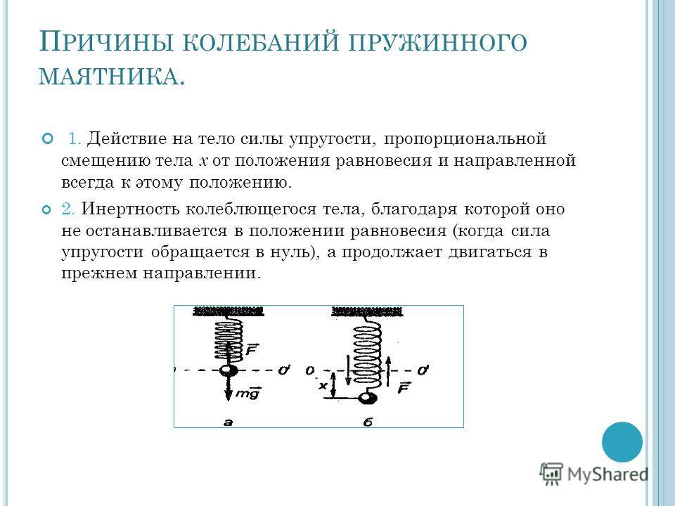 Формула периода колебаний пружинного маятника