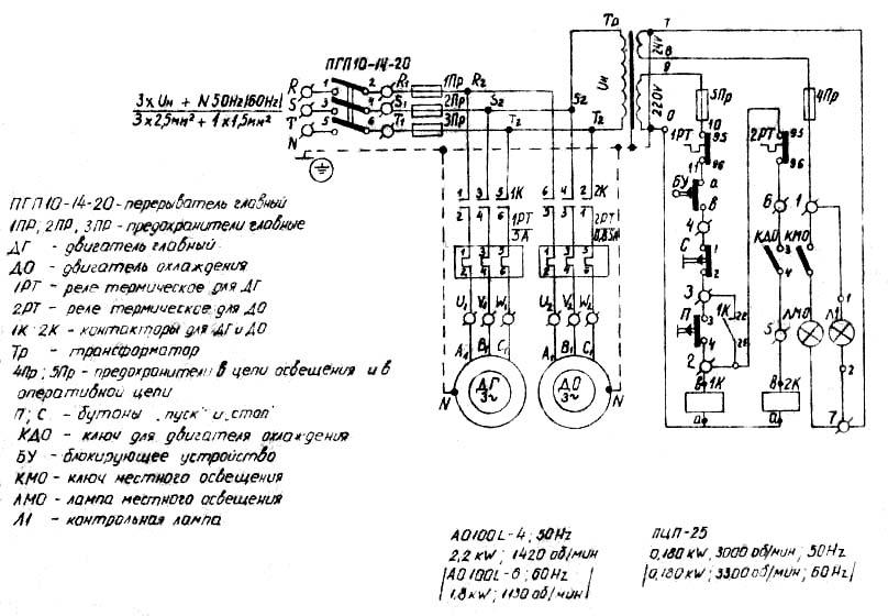 Токарно-винторезный станок гс526у: параметры, конструкция, опции