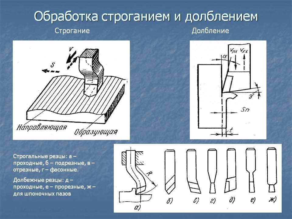 Как выбрать режущий инструмент для станка с чпу