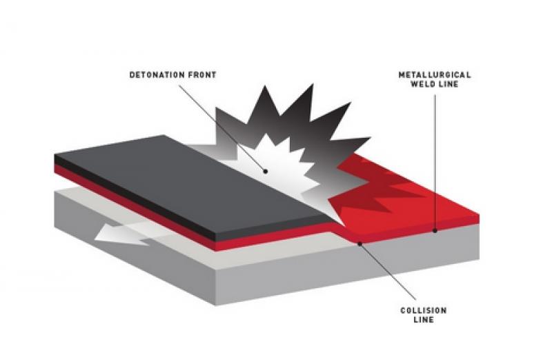 Сварка разнородных сталей: ключевые особенности, технология процесса и необходимое оборудование