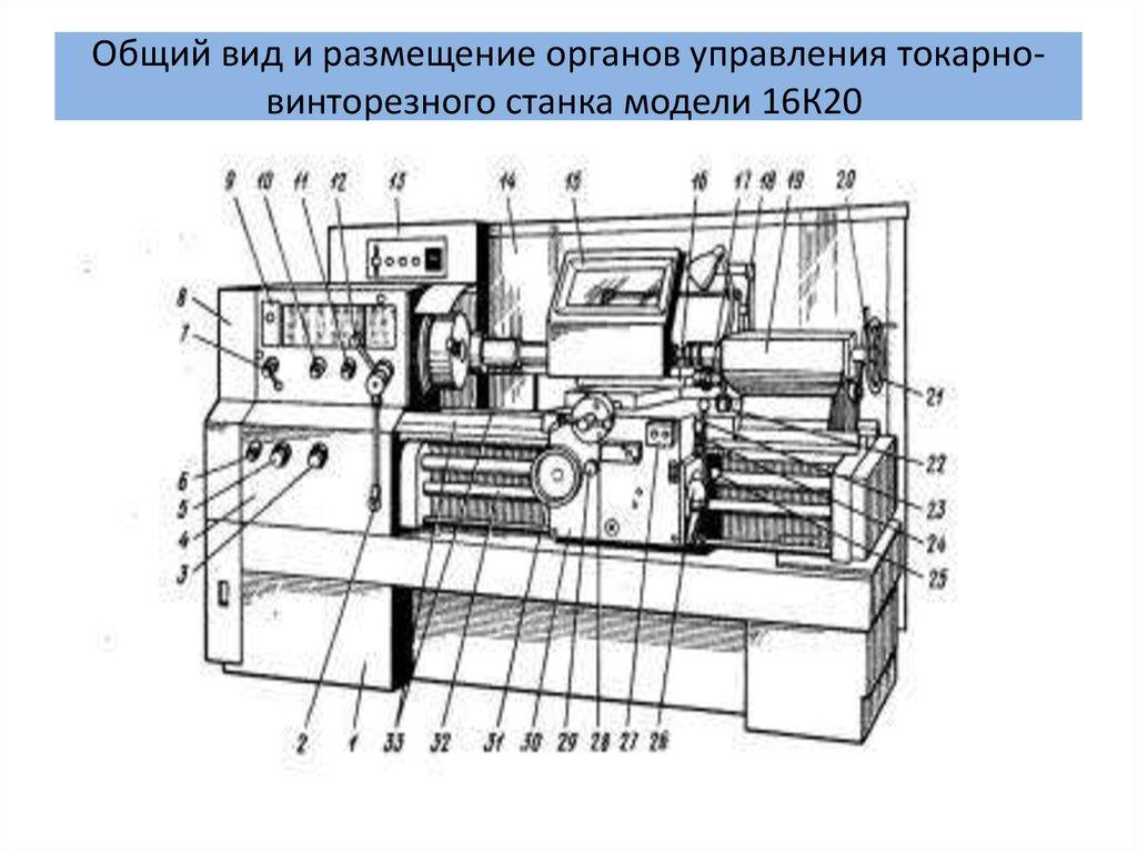 Ремонт передней бабки токарного станка 16к20
