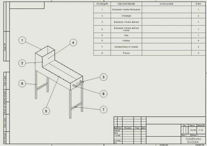 Мангал своими руками (107 фото): чертежи и размеры, как сделать самодельный вариант для приготовления шашлыка, особенности изготовления