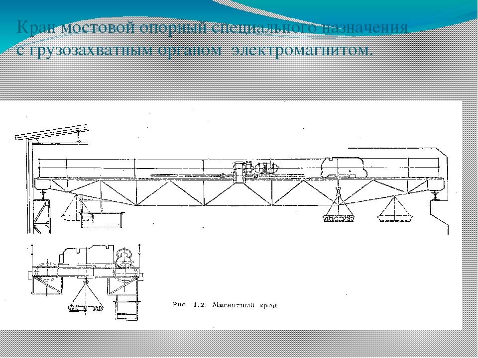 Принцип работы мостового крана
