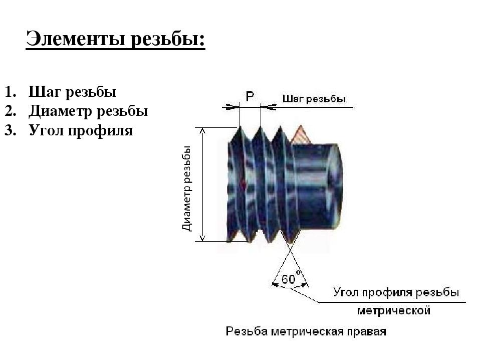 Как измерить размер резьбы. как измерять штангенциркулем: примеры