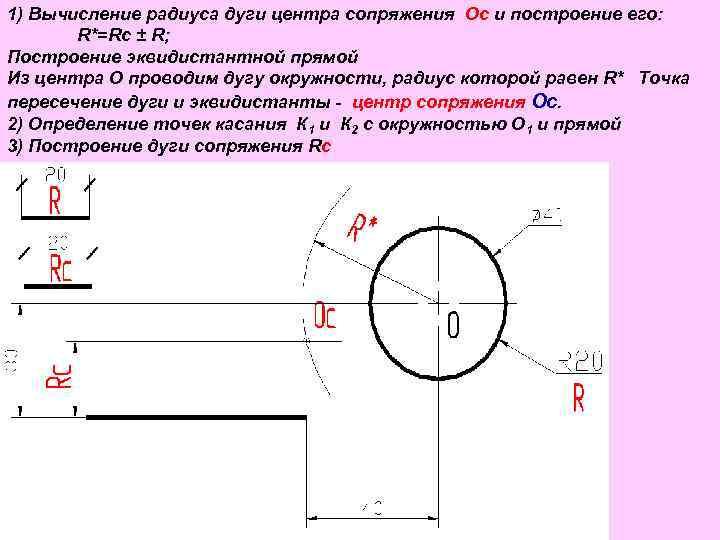 1, 2 определение радиуса кривошипа и длины шатуна