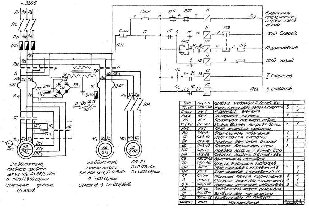 Токарно-винторезный станок гс526у — технические характеристики, паспорт