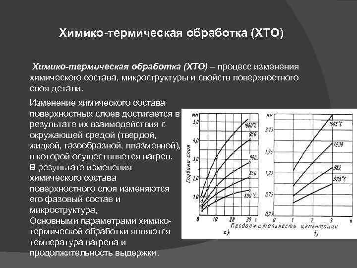 Термический метод обработки металла