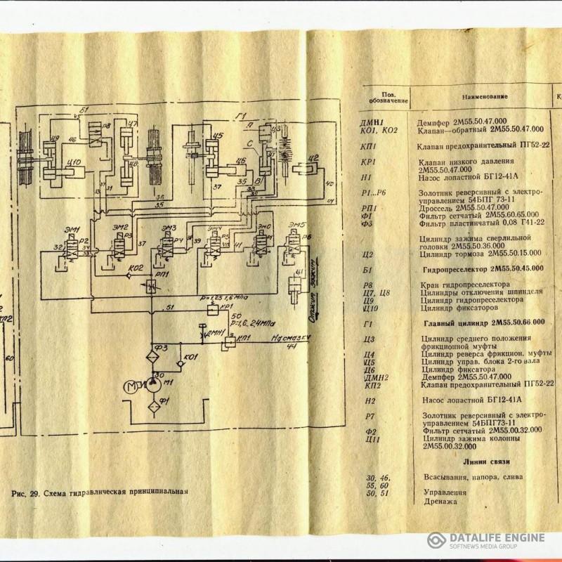 Станок 2м55 радиально-сверлильный: технические характеристики - домашний уют - журнал