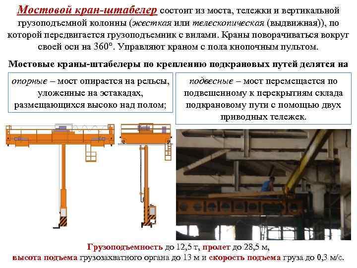 Башенный кран: назначение, классификация, технические характеристики