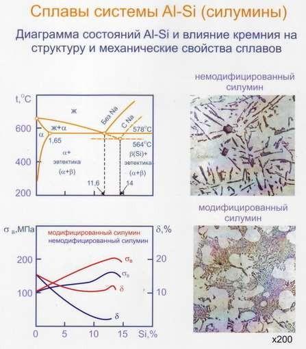 Алюминиевые сплавы: классы, серии и обозначения – aluminium-guide.com