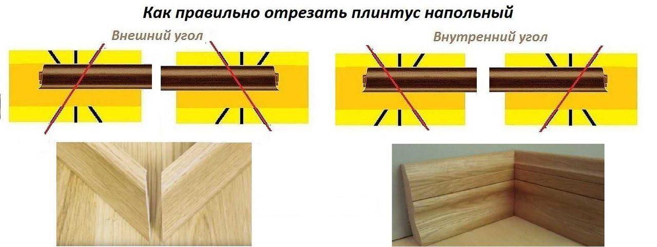 Как резать плинтуса на потолок: углы