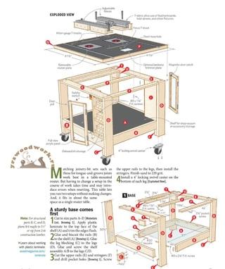 Фрезерный стол для ручного фрезера своими руками. фрезерный стол своими руками – инструкция изготовления, чертежи, схемы, таблицы