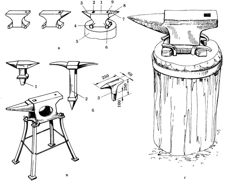 Кузнечные наковальни — виды, конструкции, изготовление