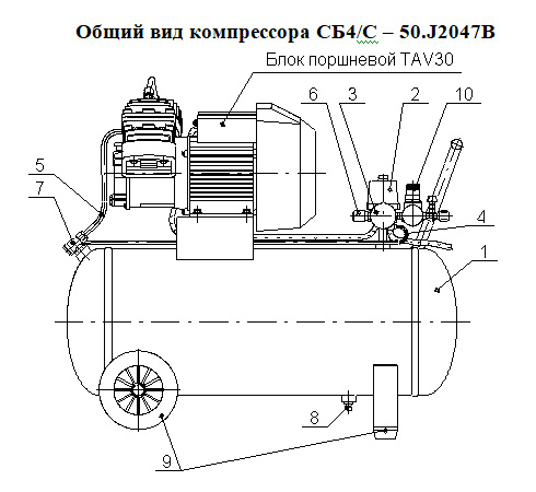 Топ-10 воздушных поршневых компрессоров