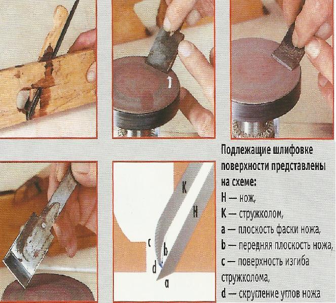 ????как выбрать ручной рубанок по дереву в мастерскую и для дома
