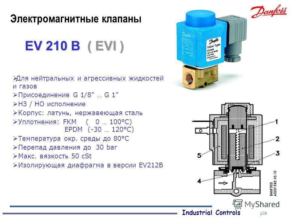 Соленоидный электромагнитный клапан - виды, характеристика, выбор, установка, цены