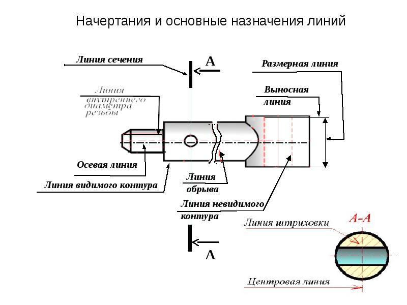 Основные правила нанесения размеров на чертеже | техническая библиотека lib.qrz.ru