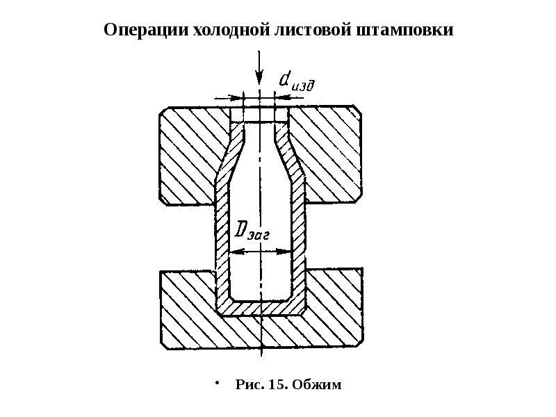 Секреты штамповки металла при производстве