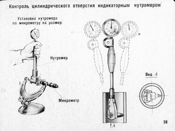 В помощь мастеру: подробная пошаговая инструкция как пользоваться микрометром