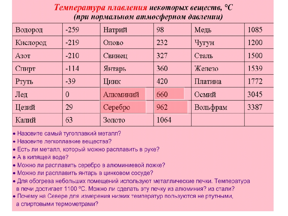Физические и химические свойства тантала