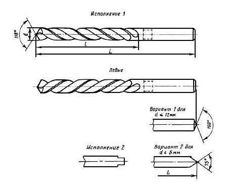 Какие лучше сверла по металлу: особенности выбора. сверла по металлу: размеры, диаметры, сплавы, применение, производители