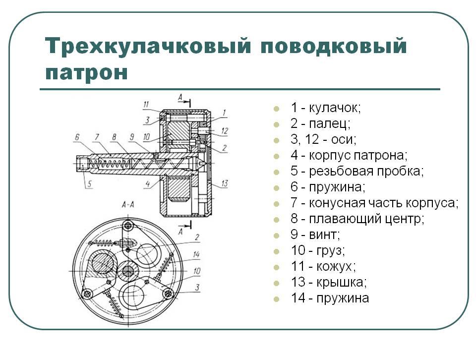 Патроны для токарных станков: по дереву и металлу, самодельные модели. цанговые и поводковые, четырехкулачковый и пневмопатрон, другие виды. как его снять?
