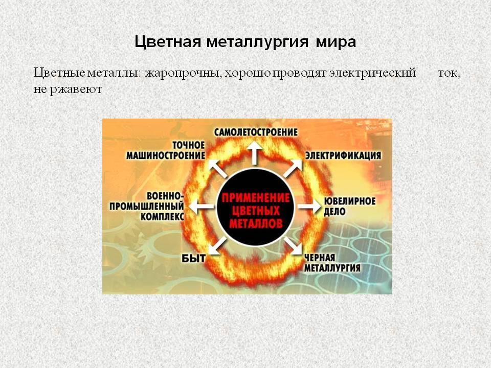 Металлургический комплекс: чёрная металлургия россии. география 9 класс. домогацких