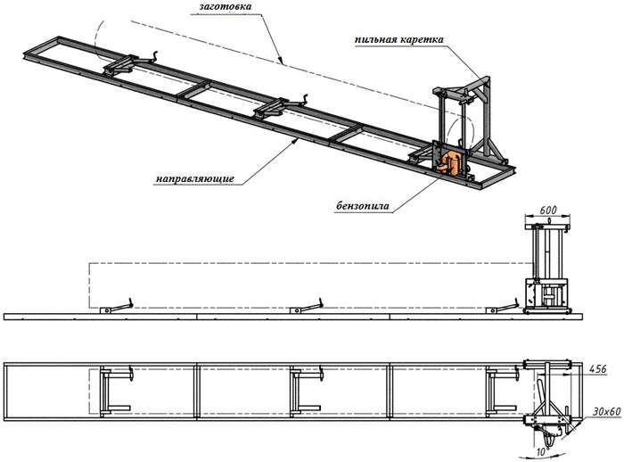 Насадки на бензопилу: болгарка, кородер, лебедка, фуганок, триммер и другие