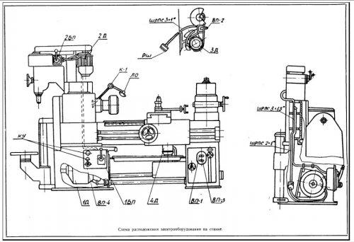 Технические и эксплуатационные характеристики токарного станка 1м63