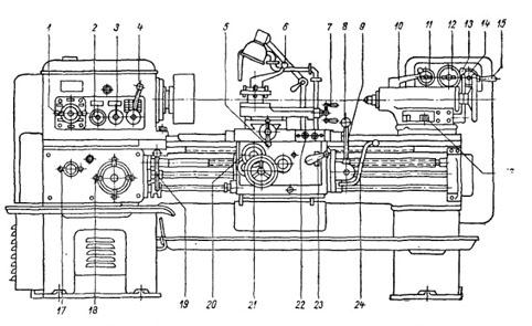 Cтанок 1к62 | технические характеристики | описание