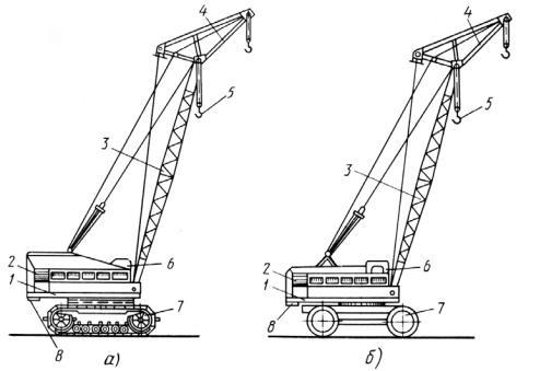 Справочник строителя   стреловые самоходные краны
