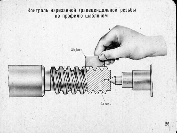 Нарезание резьбы на токарных и сверлильных станках