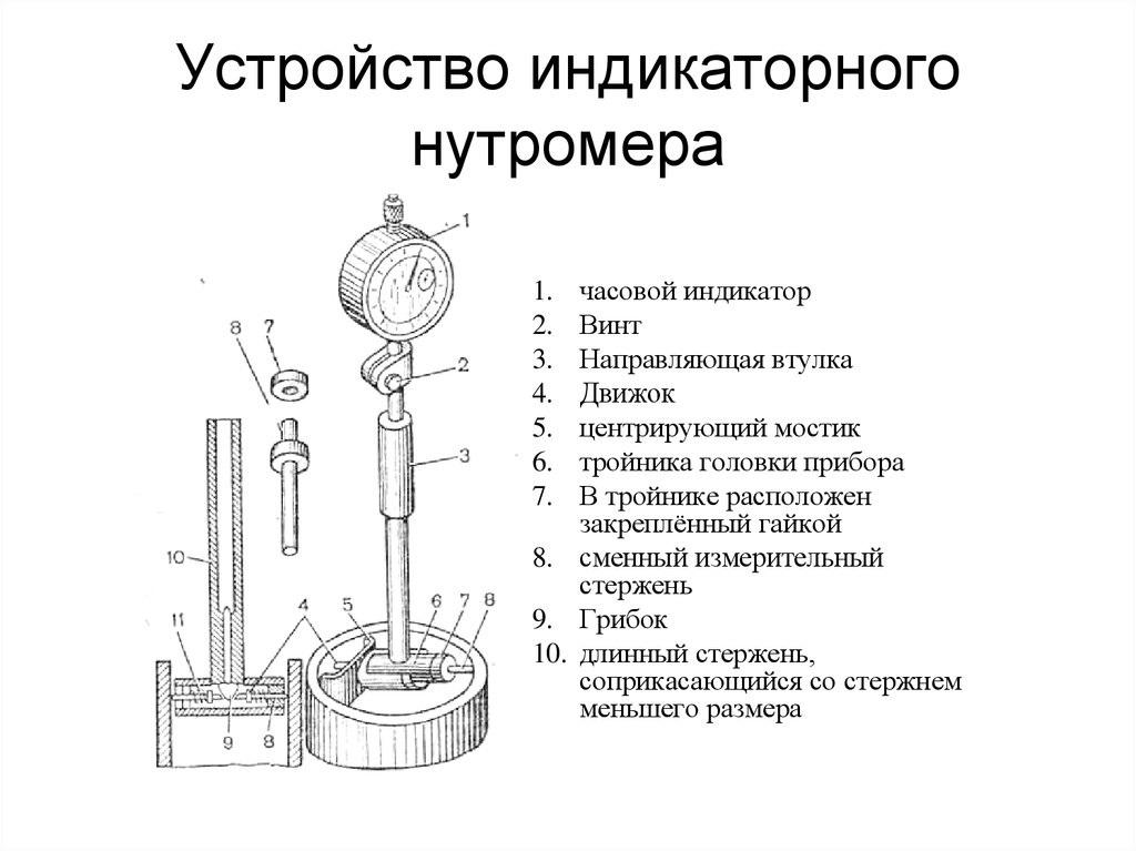 Как пользоваться нутромером